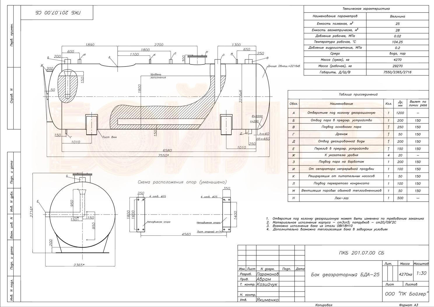 Кожухотрубный конденсатор ONDA M 315 Киров Пластины теплообменника Alfa Laval AQ8-FS Королёв