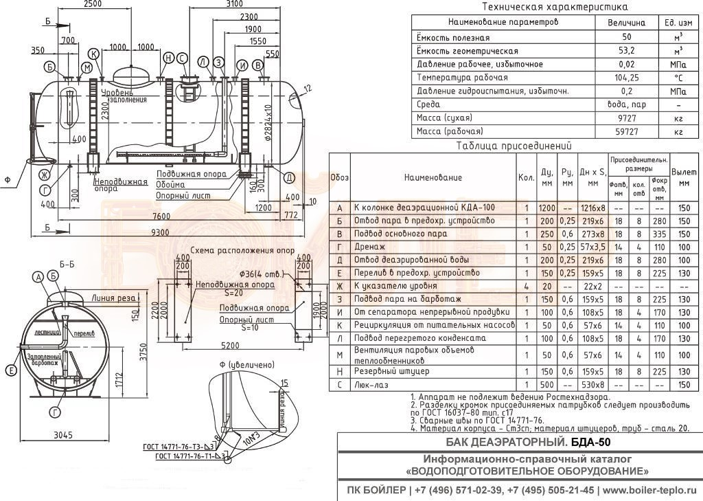 Кожухотрубный испаритель ONDA LSE 1200 Пушкино химическая очистка теплообменников от накипи
