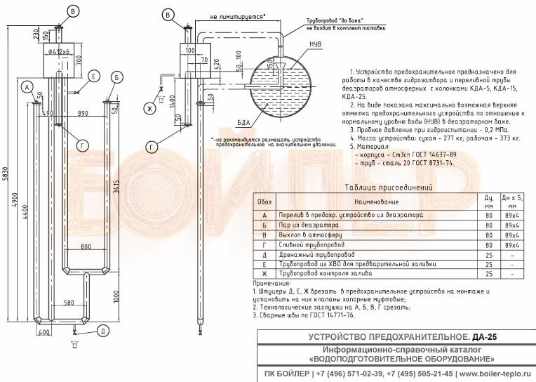 Гидрозатвор в теплообменнике Пластины теплообменника Alfa Laval AQ14L-FM Невинномысск
