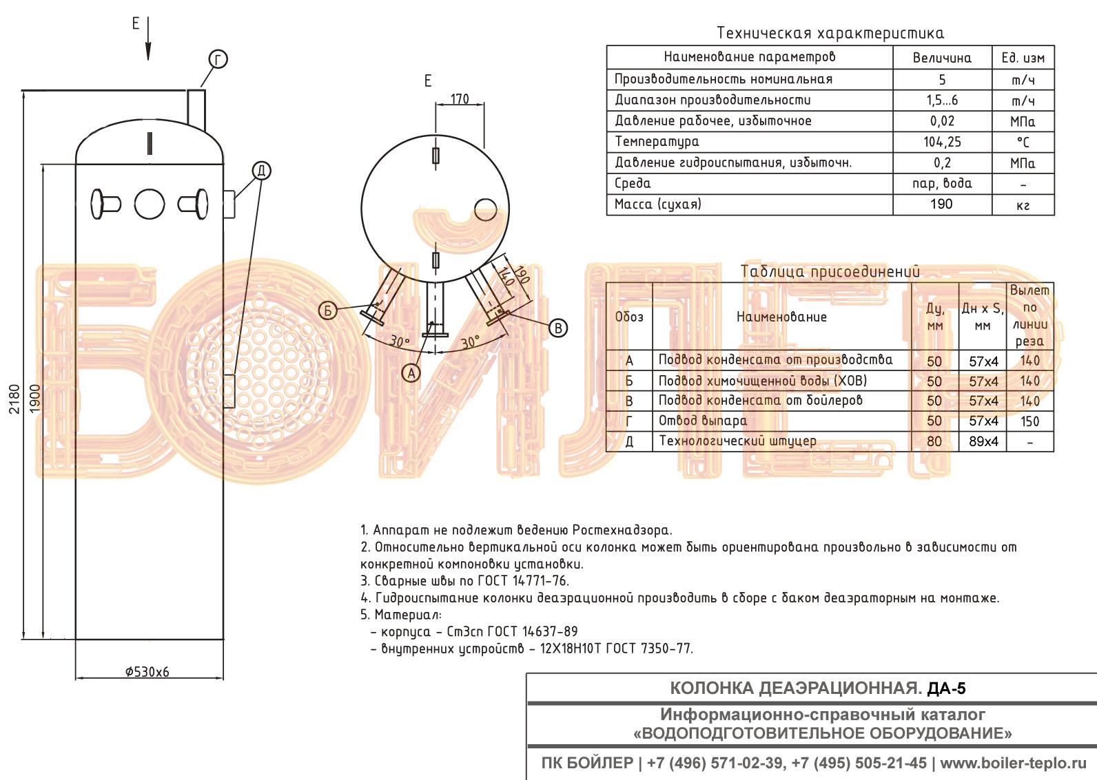 Подогреватель сетевой воды ПСВ 63-7-15 Электросталь теплообменник для domiproject f24