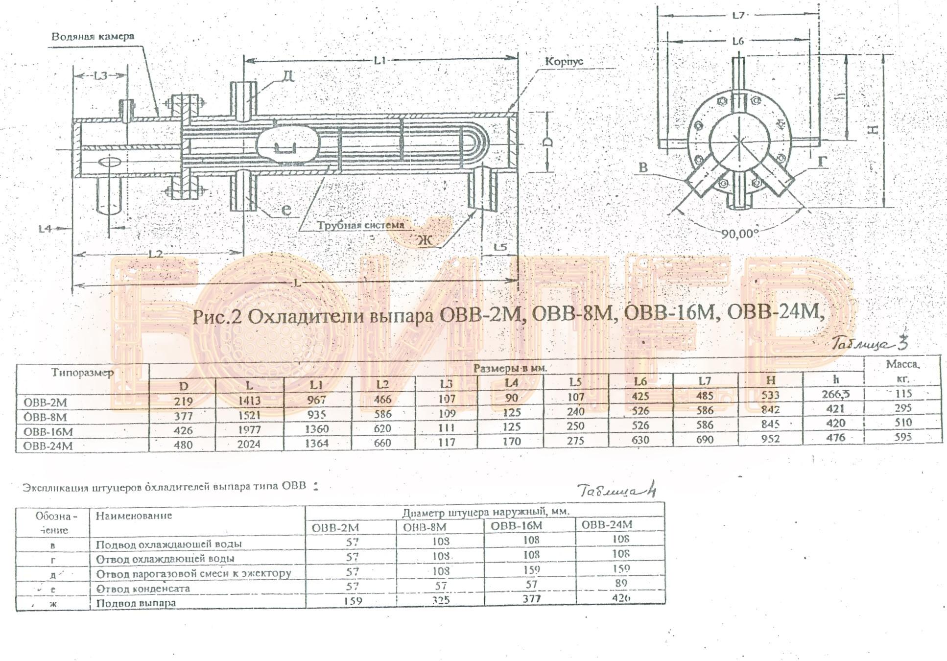 Кожухотрубный конденсатор ONDA M 168 Владивосток Кожухотрубный испаритель Alfa Laval DEQ 1420 Владимир