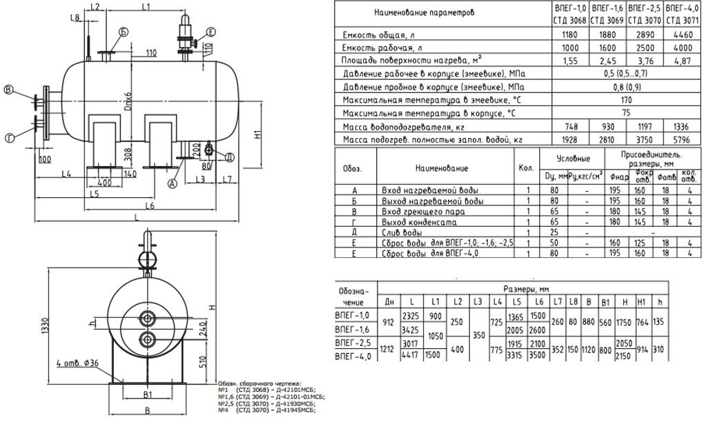 Кожухотрубный теплообменник Alfa Laval ViscoLine VLA 25/34/63/76-6 Волгодонск