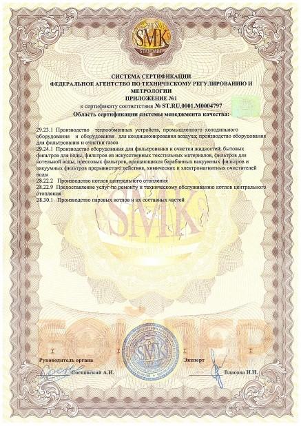 Приложение к сертификату ISO 9001