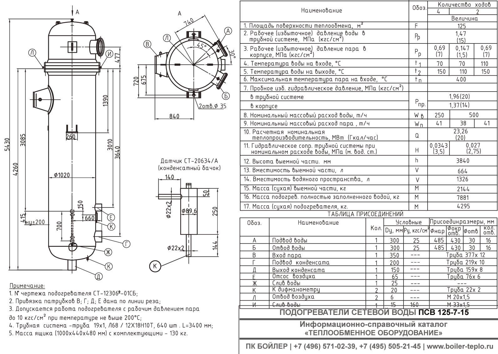 Кожухотрубчатые подогреватели сетевой воды (ПСВ) Киров теплообменник ferroli ремонт
