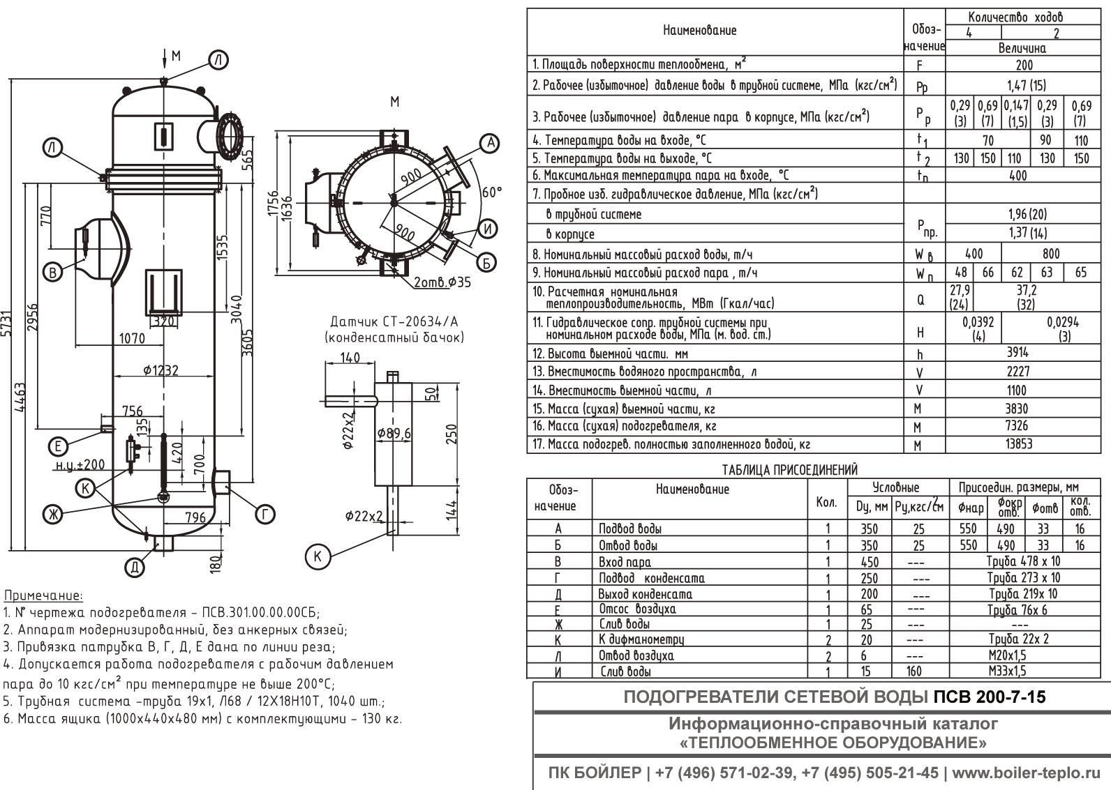 Кожухотрубчатые подогреватели сетевой воды (ПСВ) Москва пластинчатый теплообменник нн 20 ридан цена