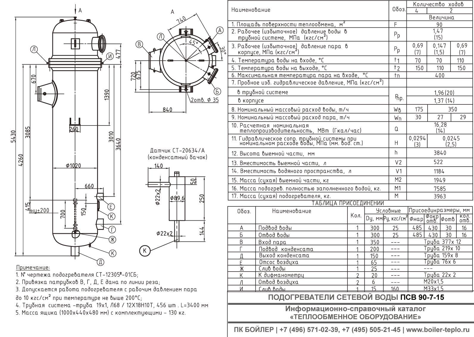 Кожухотрубчатые подогреватели сетевой воды (ПСВ) Воткинск Кожухотрубный испаритель WTK SBE 415 Балаково